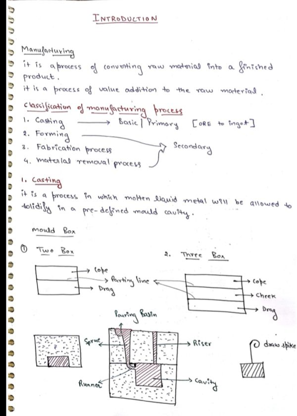 casting and welding handwritten notes for gate